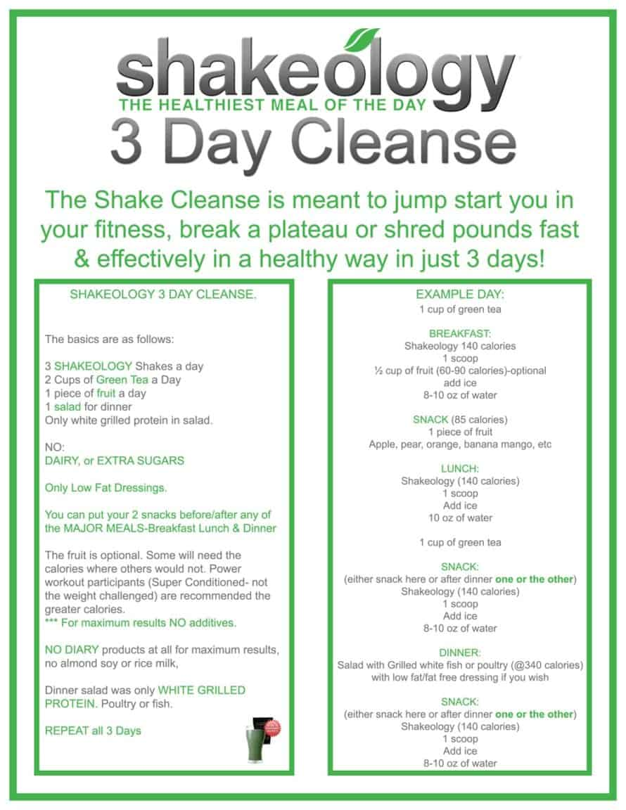 3 Day Shakeology Cleanse Infographic