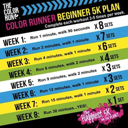 Color Runner Beginner 5k Plan