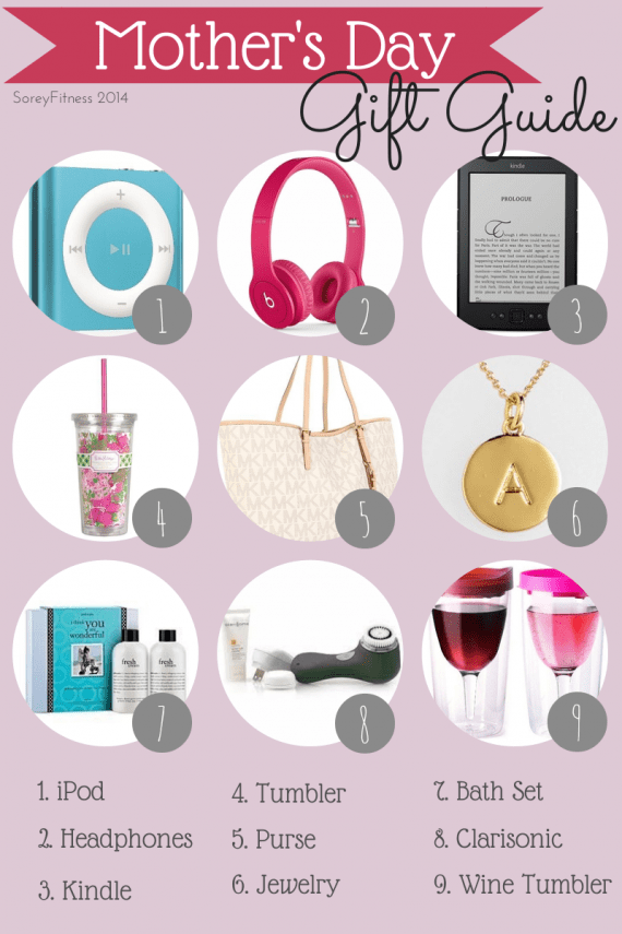 Mother's Day Gift Ideas - Healthy & Personalize Gifts 2014 Guide