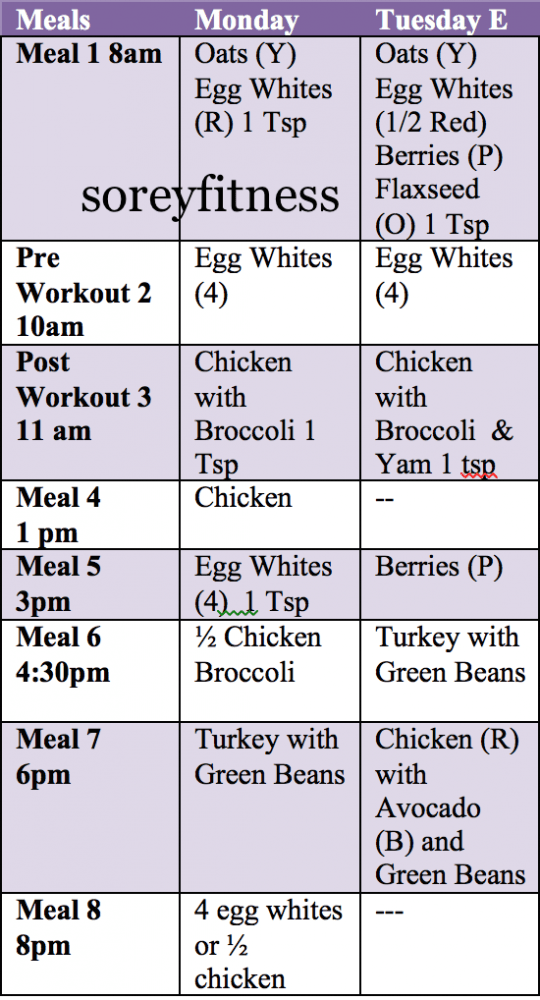 21 day fix extreme meal plan Countdown to Competition