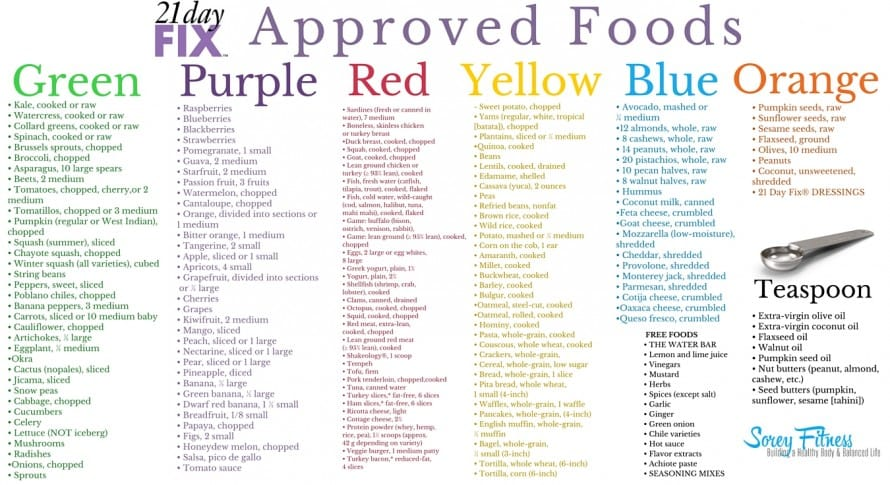 List Of Yellow Foods  Day Fix