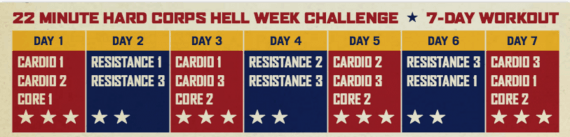 22 Minute hard Corps Hell Week