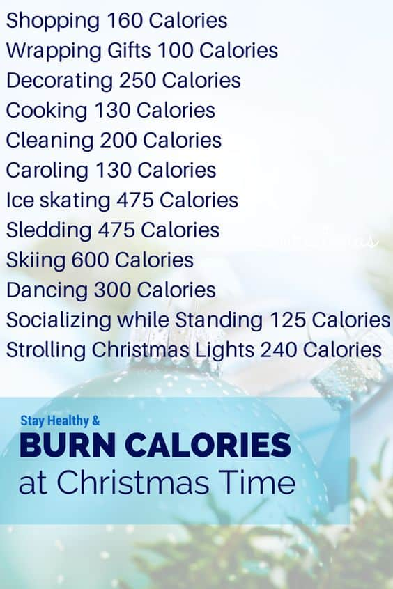 Cooking, wrapping presents, and carrying boxes during the holidays--all of these activities burn more calories even when you are not thinking about it.