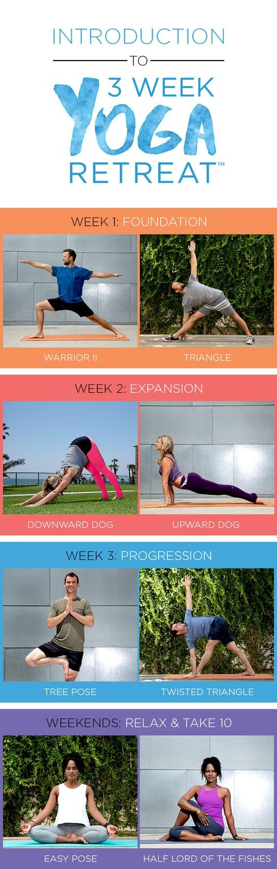 3 week yoga retreat infographic