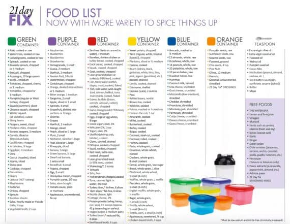Approved 21 Day Fix Foods List – Plus 11 Grocery List Tips