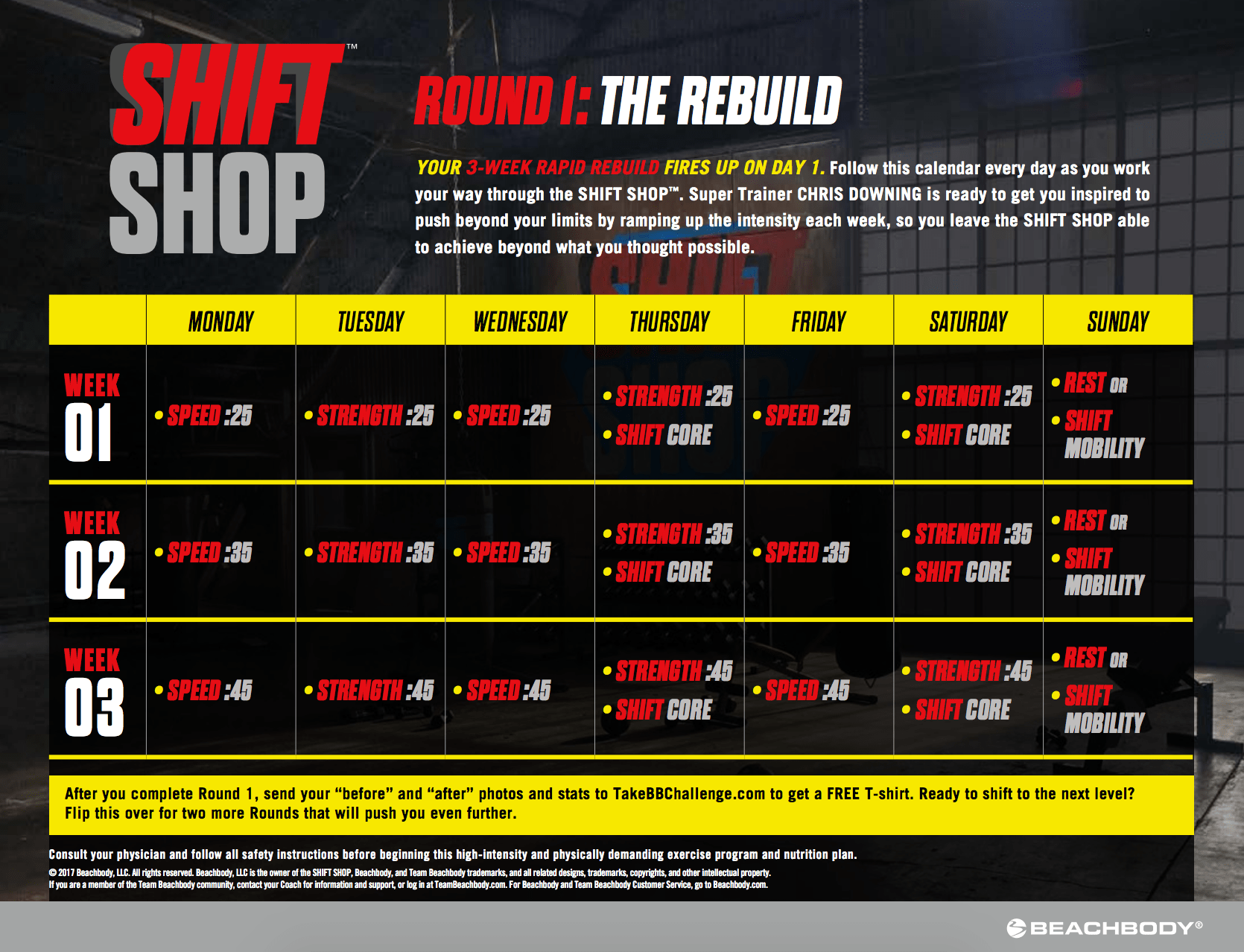 Beachbody Shift Shop Review - Workouts, Meal Plan and ...