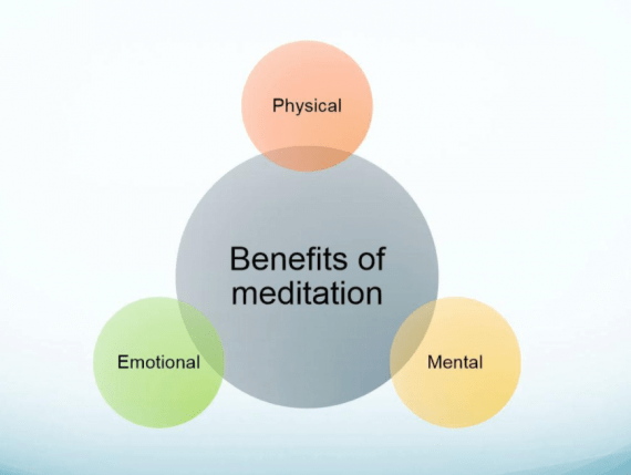 Meditation and Mindfulness with Our Spirit Junkie – Judy Malone