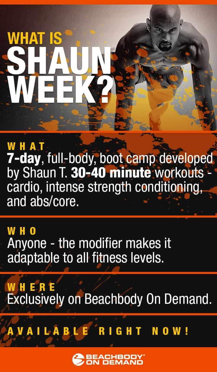 Shaun Week Infographic
