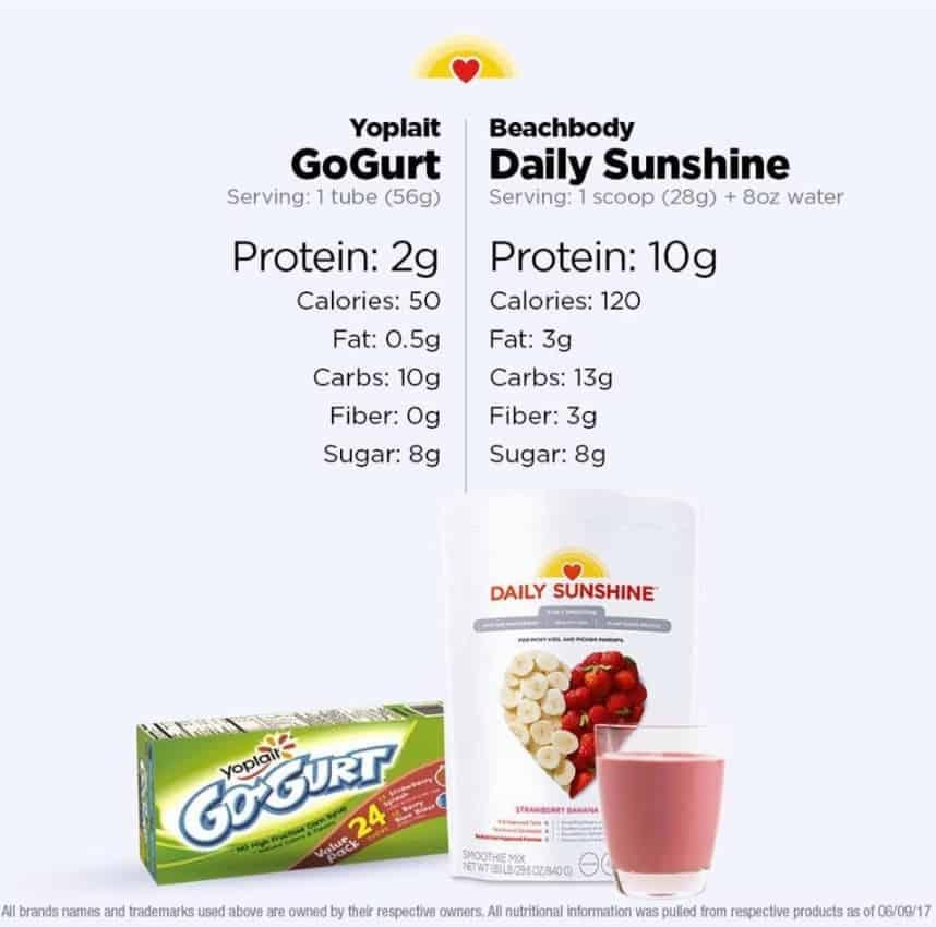 Daily Sunshine Nutritional Information vs Go Gurt
