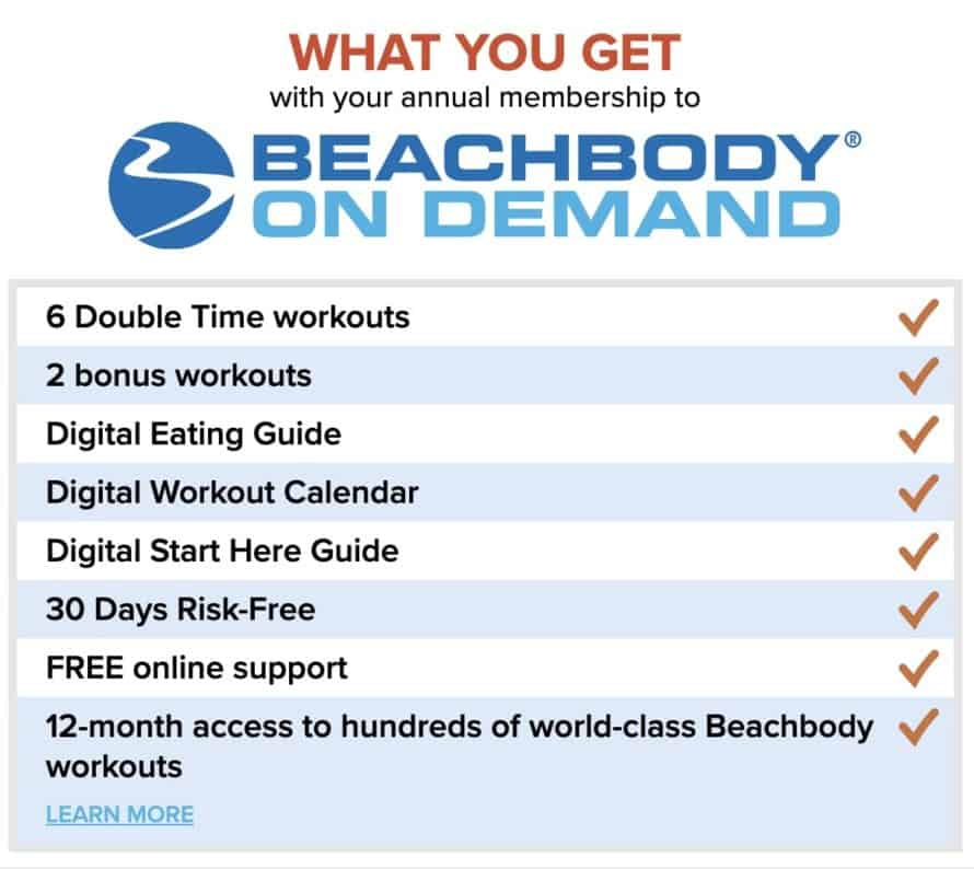 what you get with an annual beachbody on demand membership infographic