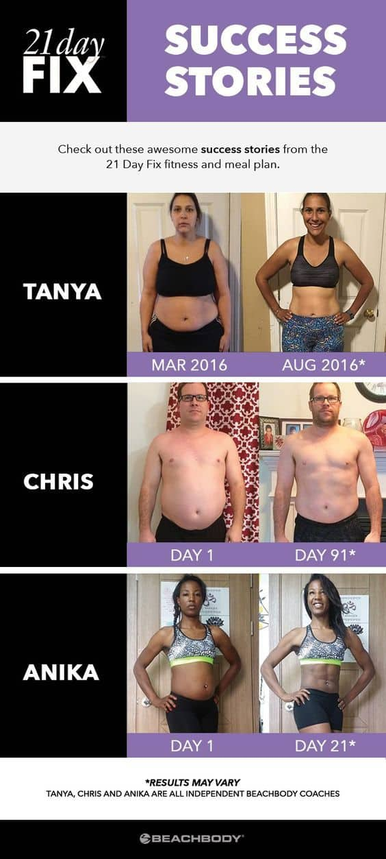 21 day fix results - 3 before and after photos collage
