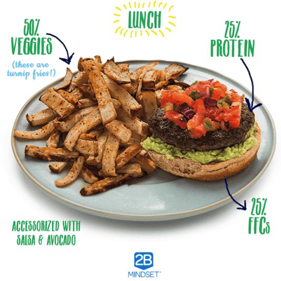 2B Mindset Lunch Idea