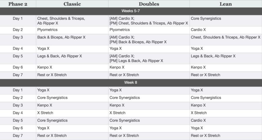 P90X Workout Schedules Phase 2
