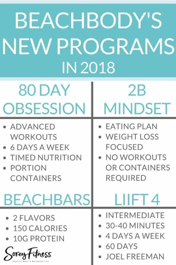 New Beachbody Programs 2018
