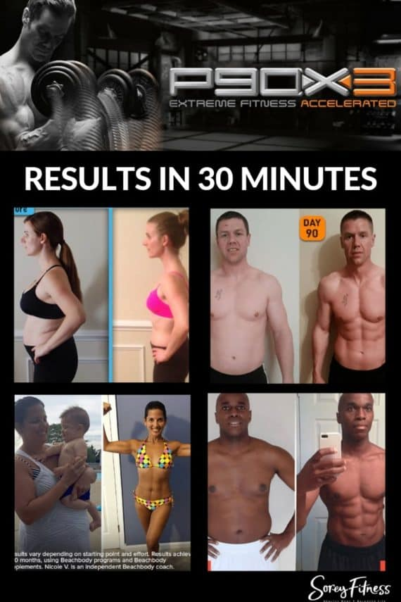 P90X3 Results from Men and Women