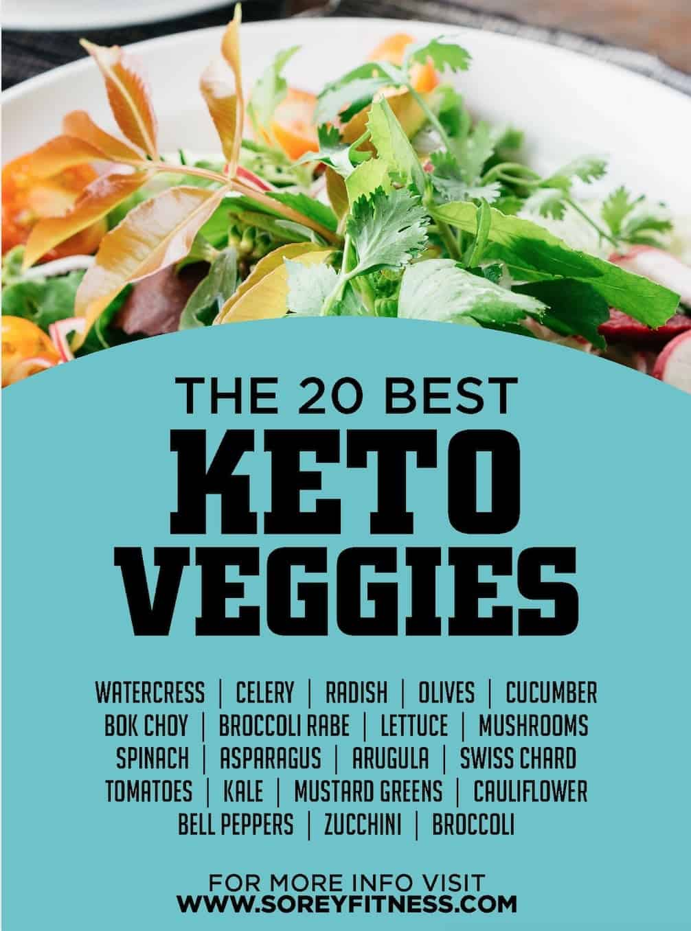 List of the 20 Best Keto Veggies