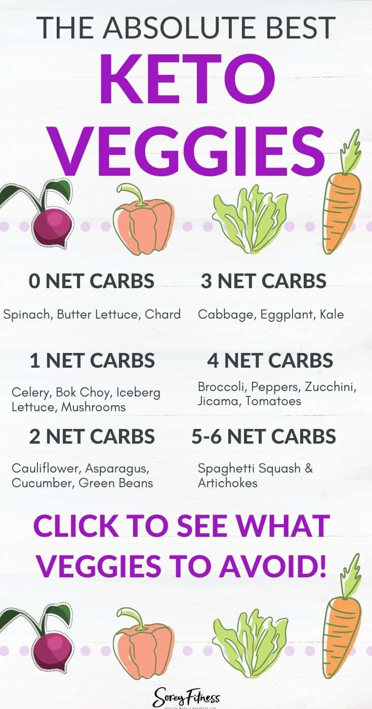 keto vegetables broken down by net carbs