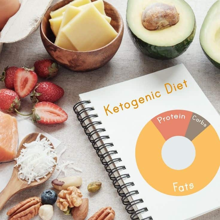 Eggs, Cheese, Coconut, and berries are part of our Keto Quick Start Guide.