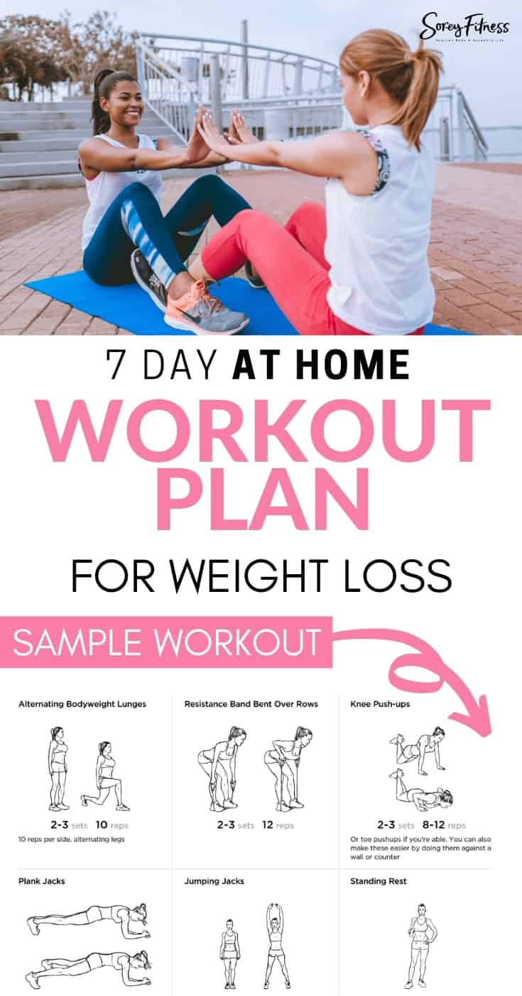 7 day at home workout plan for weight loss