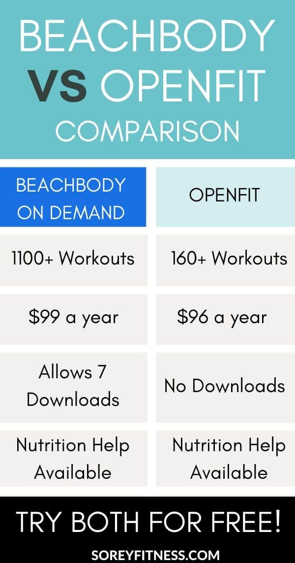 beachbody on demand vs openfit visual comparison