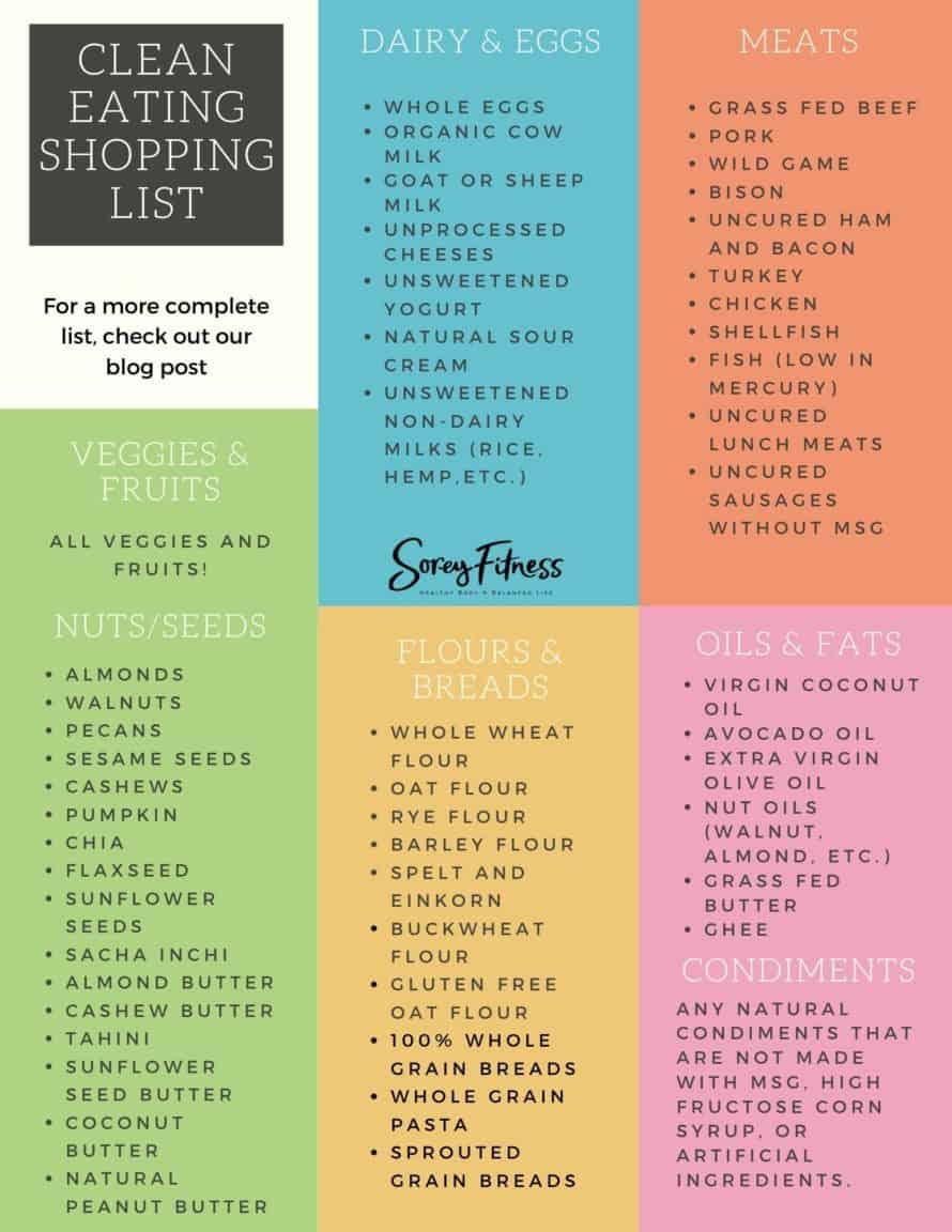 printable clean eating grocery list